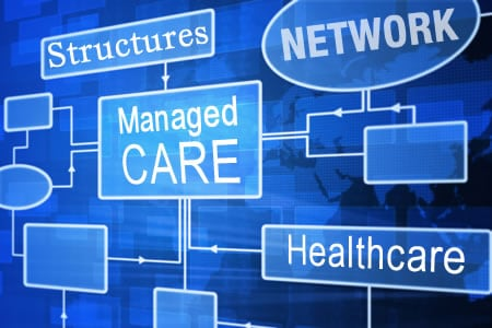 Models of Managed Care